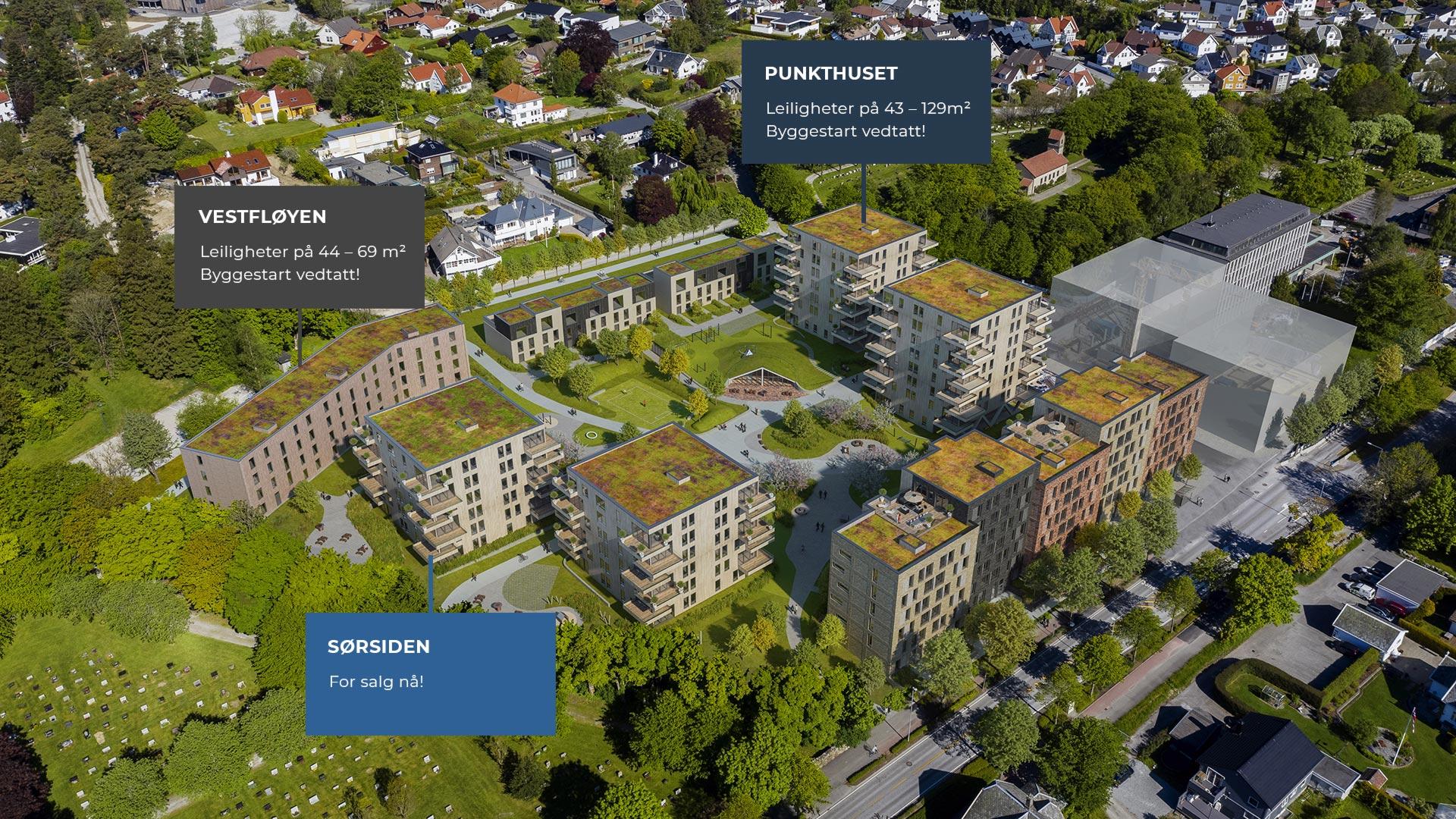 Flyfoto med 3D-illusrtasjon av Rådhusmarka